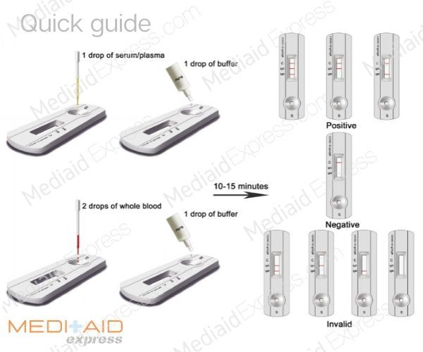 covid-test-kit-guide